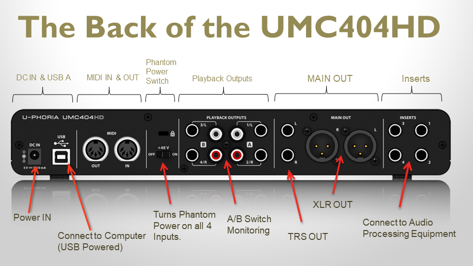 Behringer U-Phoria UMC404HD for Podcasting | Podcast Hero